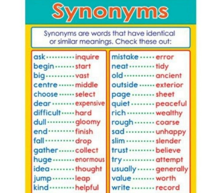 example synonym