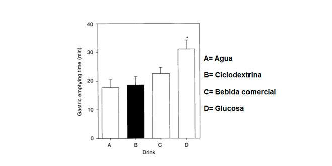comparativa-carbohidratos