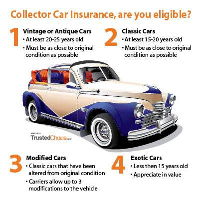Great Worth Car Insurance Quotes Enlace Link Business And Finance