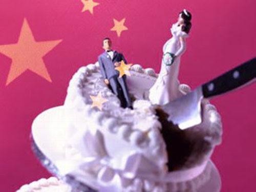 divorcio en china Nueva Ley de Divorcio en China