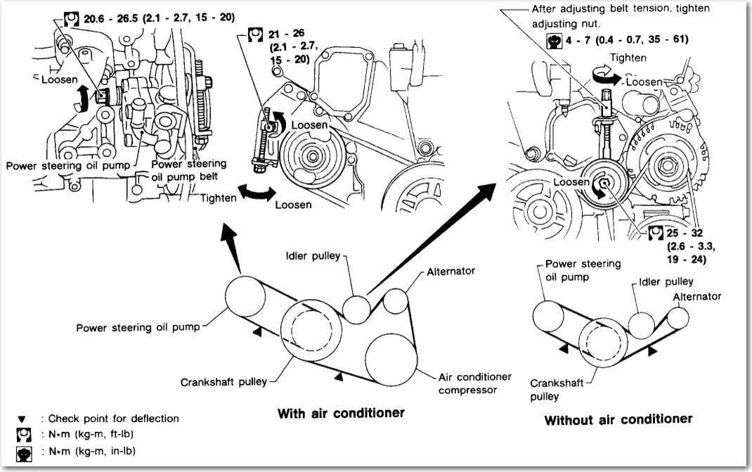 35 2000 Nissan Maxima Power Steering Hose Diagram ...