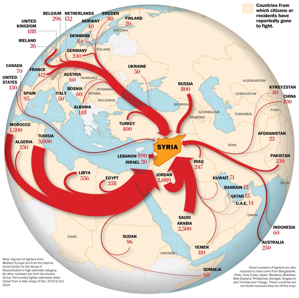Map: Flow of foreign fighters to Syria