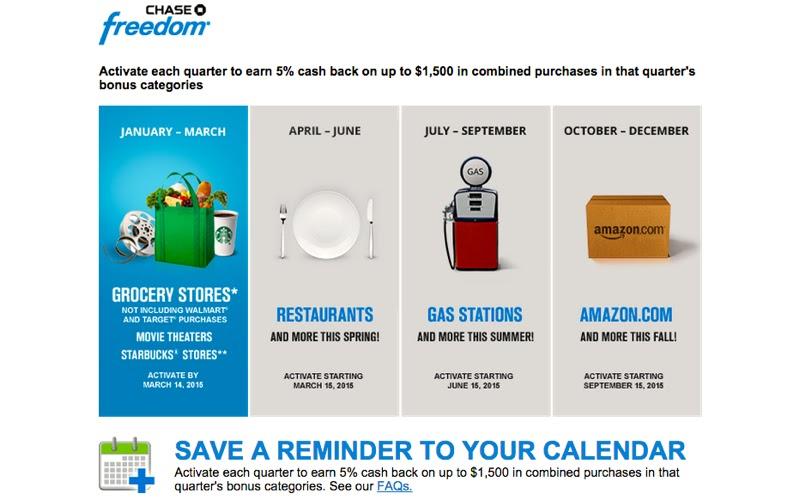 2021 Chase Freedom Calendar   Huts Calendar