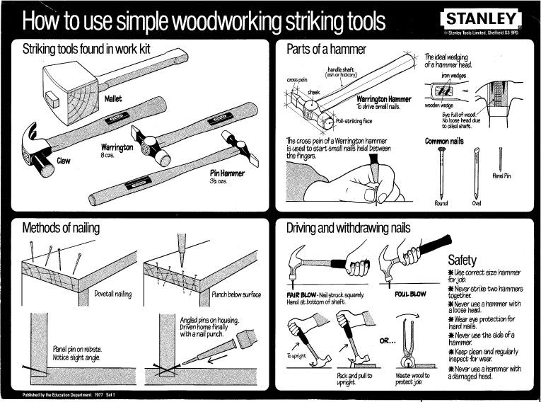 How to use simple woodworking striking tools