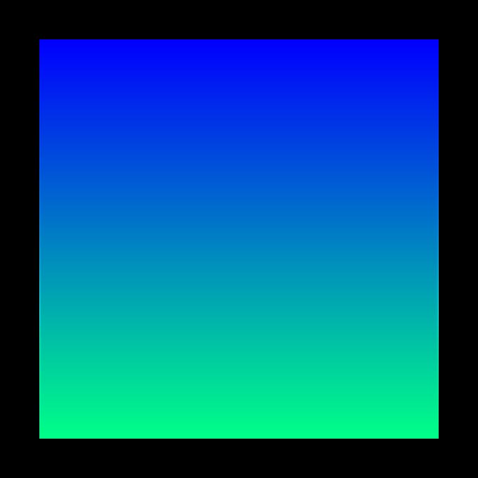 Animated Gradient
