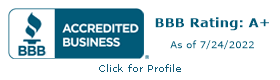 Worldsubmits.com BBB Business Review