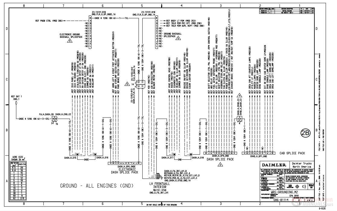freightliner m2 light wiring diagram 32 freightliner m2 bulkhead module diagram wiring diagram list  freightliner m2 bulkhead module diagram
