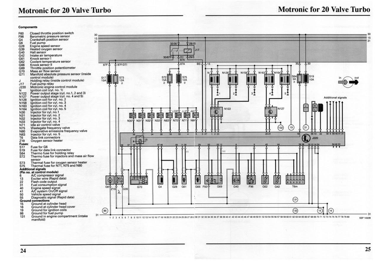 Quattroworld Com Forums Motronic Ecu Wiring Diagram Fuses And Sensors