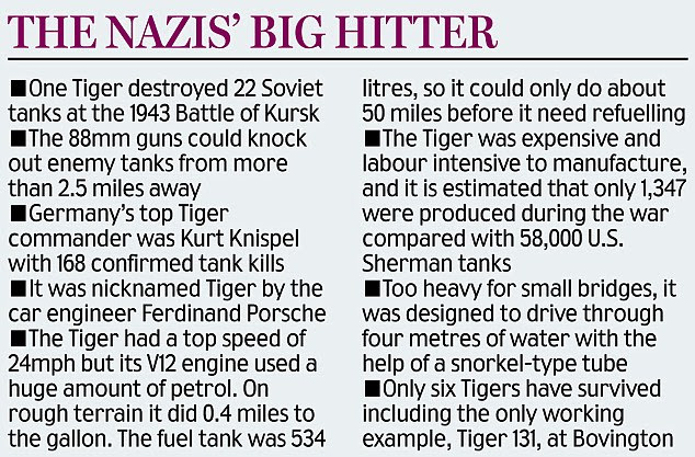 The Nazis' big hitter
