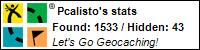 Profile for Pcalisto