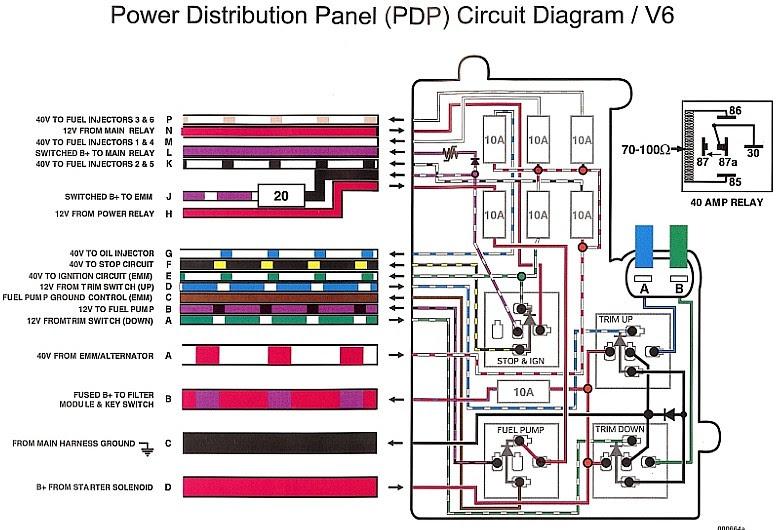 Diagram Mariner Outboard Trim Wiring Diagram Full Version Hd Quality Wiring Diagram Passionengine Hotelagriturismovacanze It