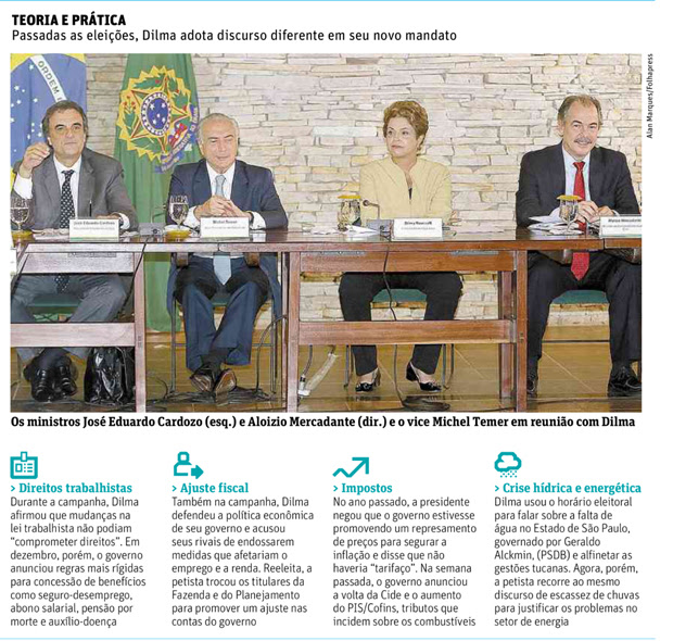 Dilma e as medidas 2015