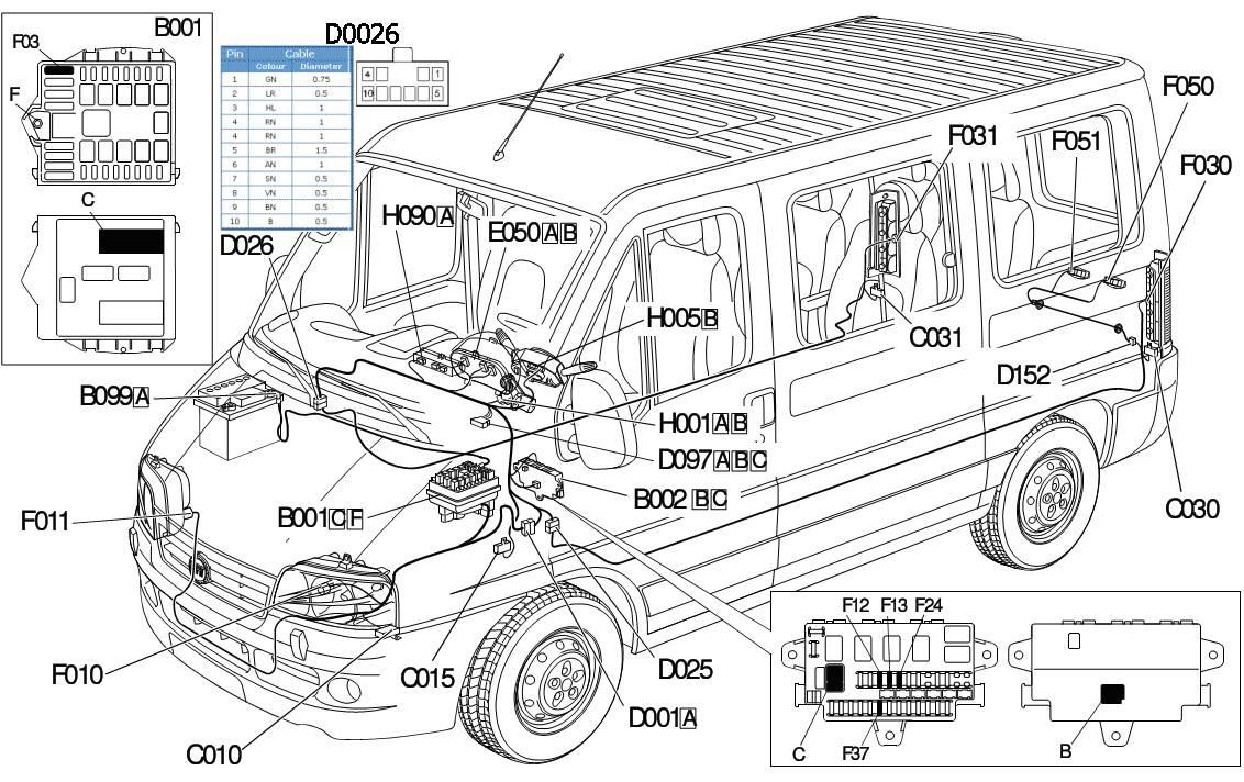 Fiat Scudo Fuse Box Layout