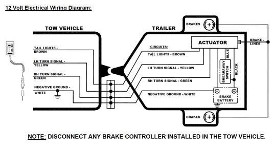 Diagram In Pictures Database Wells Cargo Trailer Brake Wiring Diagram Just Download Or Read Wiring Diagram Anais Vaugelade Karnaugh Map Onyxum Com