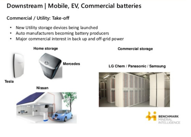 Mobile, EV, Commercial Batteries