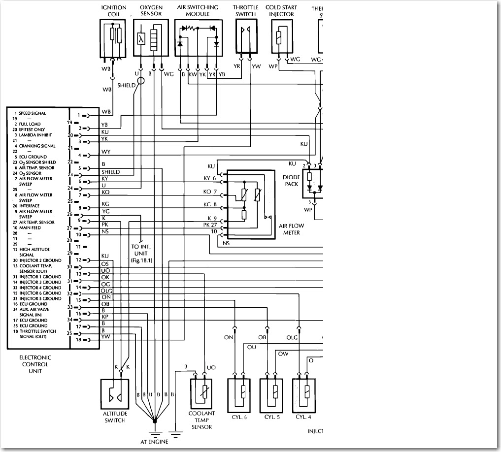 Diagram Jaguar Xj6 4 2 Wiring Diagram Full Version Hd Quality Wiring Diagram Pvdiagramxaston Ufficiestudi It