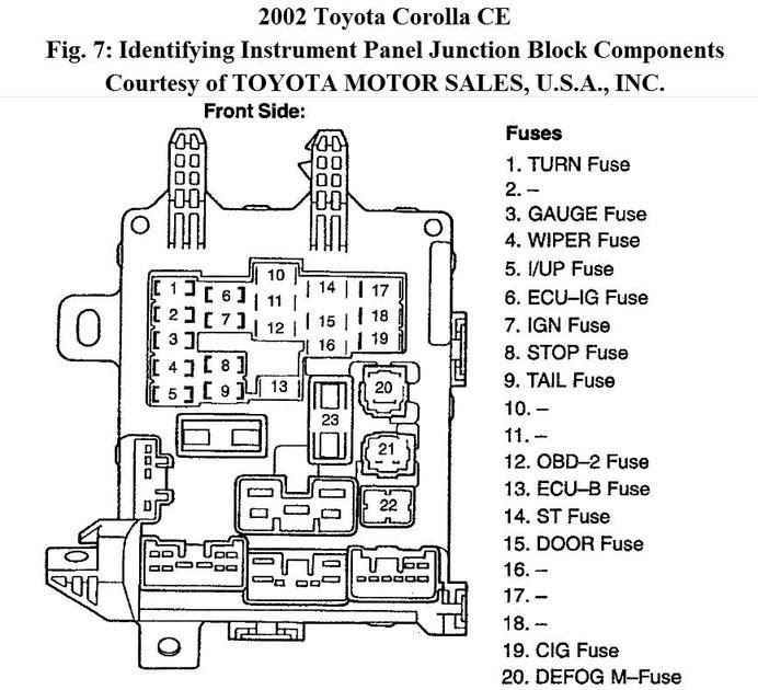 2002 Toyota Corolla Fuse Box Diagram