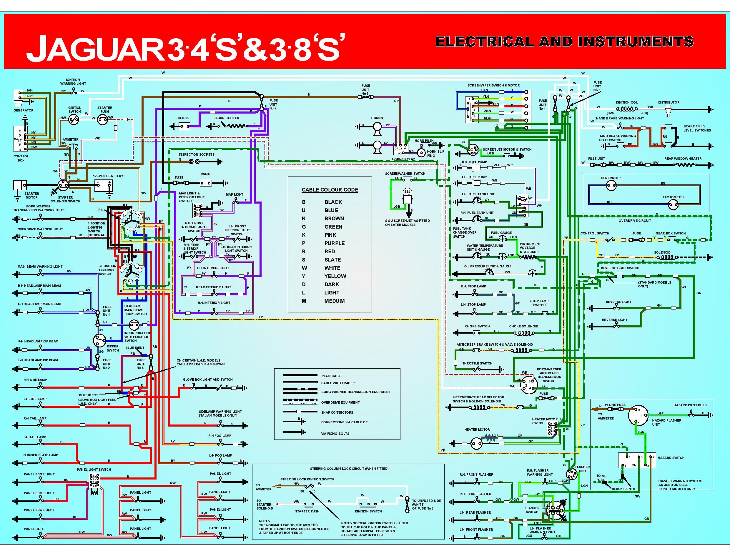 Diagram 2005 Jaguar S Type Wiring Diagram Full Version Hd Quality Wiring Diagram Mtswiring Villaroveri It