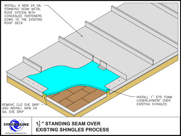 Architectural Diagrams - Streamline Roofing & Construction