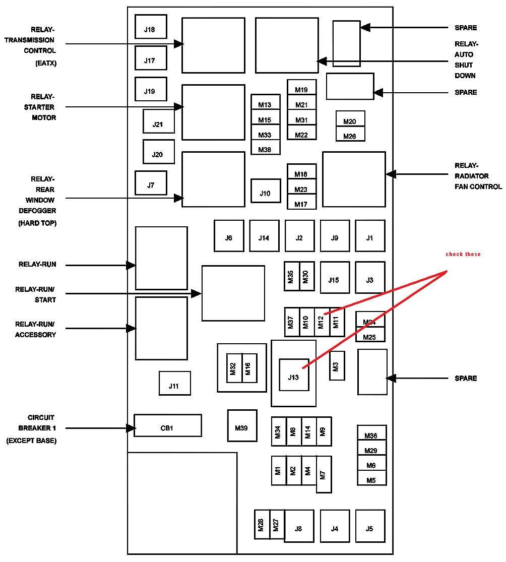 2008 Jeep Liberty Fuse Diagram