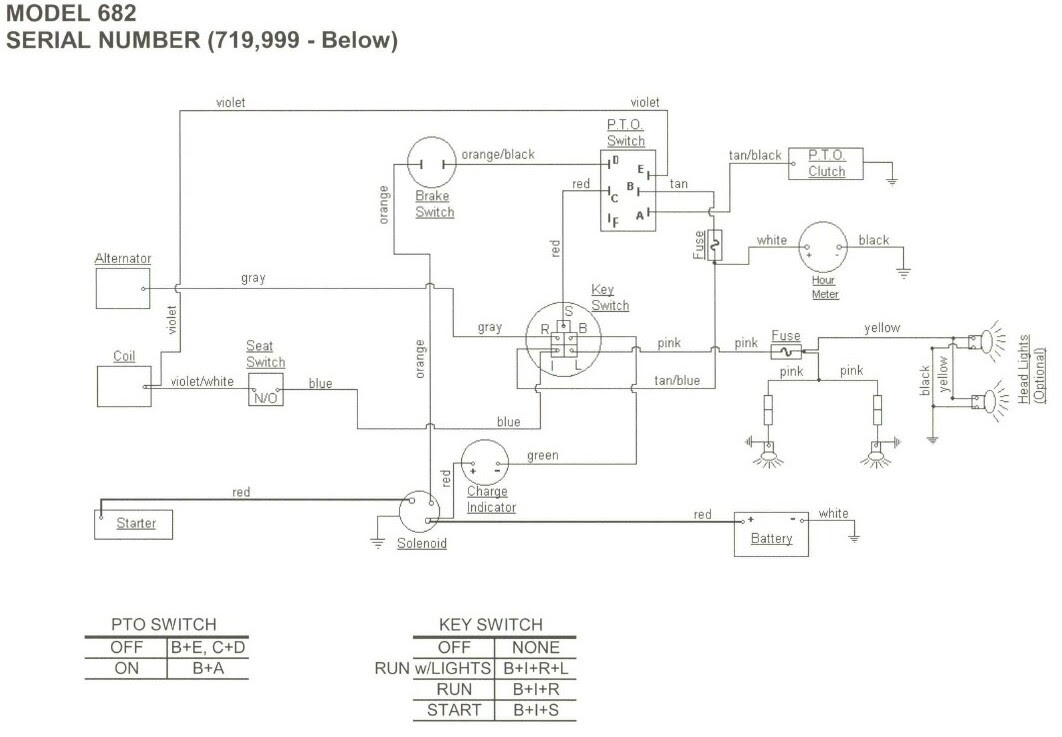 Diagram 2005 Cub Cadet Wiring Diagram Full Version Hd Quality Wiring Diagram Blogxgoo Mefpie Fr