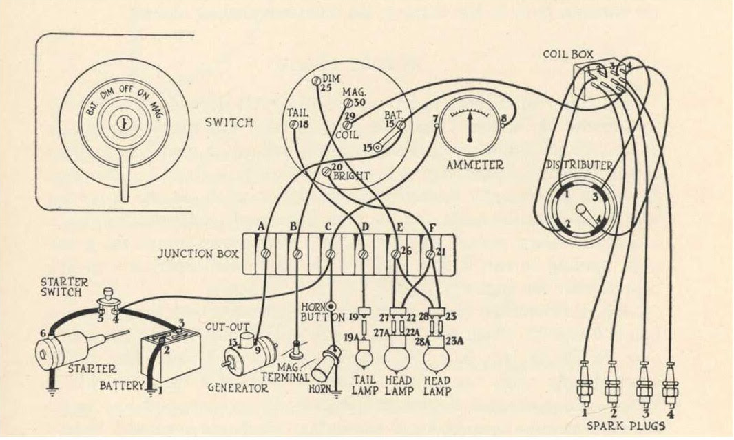 Model T Ford Forum Wiring Diagrams Grrrrrrrrrrr