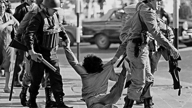 Opressão na ditadura na América Latina