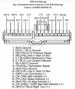 96 Mustang Gt Wiring Diagram - Wiring Diagram Networks