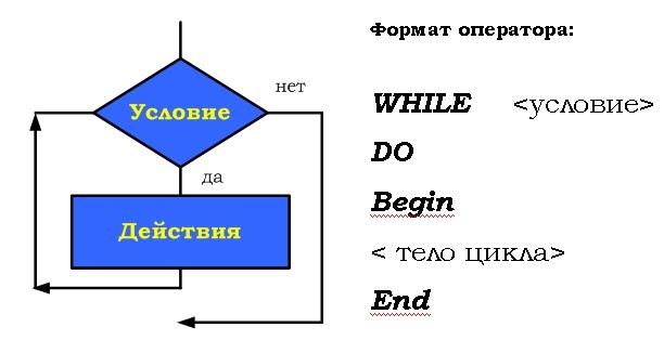 3 класс знакомство учителя