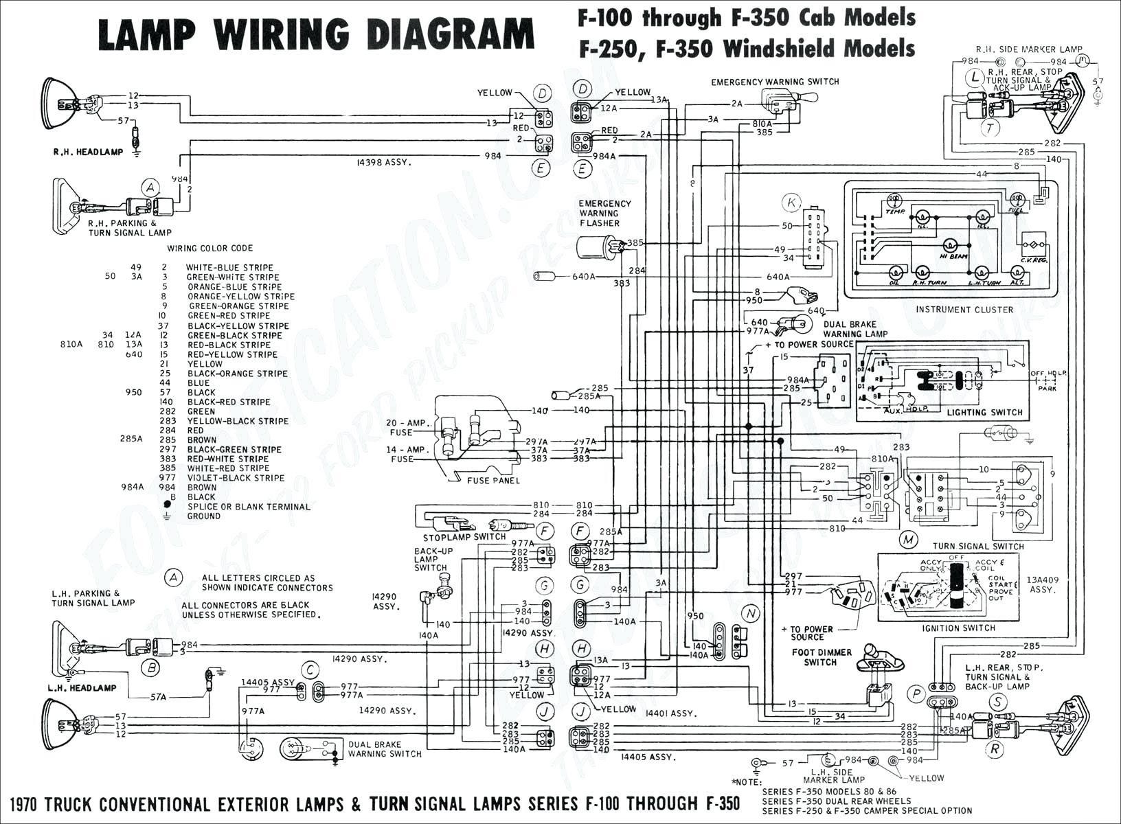 Manuals 2005 Ford Escape Fuse Panel Diagram Pdf Full Version Hd Quality Panel Diagram Pdf Bestmanualguide Securpolgroup It