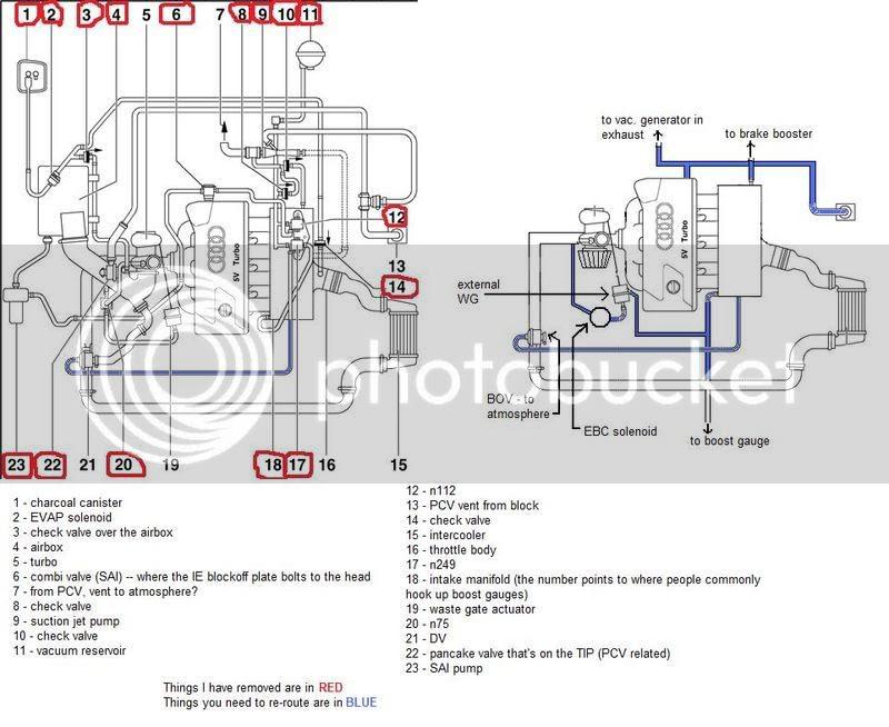 Volkswagen 1 8t Engine Diagram