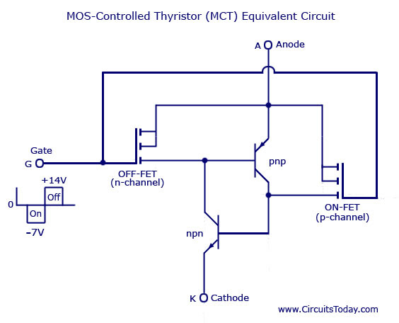 MOS Controlled Thyristor (MCT) Equivalent Circuit