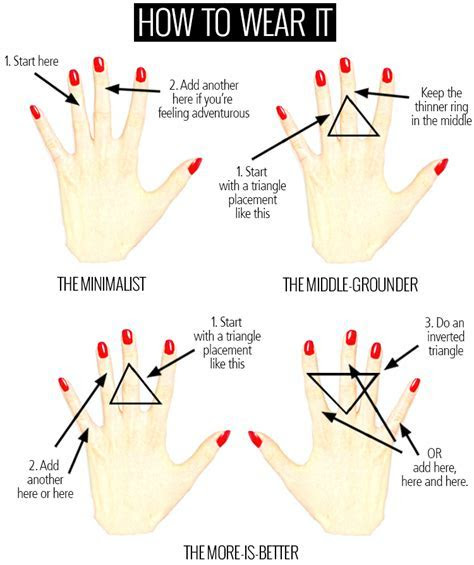 Style For Dummies: How To Wear Knuckle Rings   Fashion