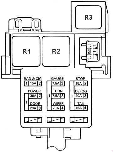1991 Toyota Mr2 Fuse Box Wiring Diagram Wiring Diagram Explained Explained Led Illumina It
