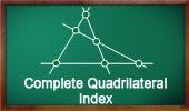 Penrhyn Slate Quarry Bethesda - Index.