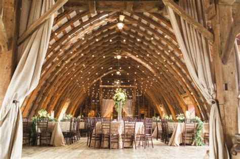 Unique Wedding Venues In New York State
