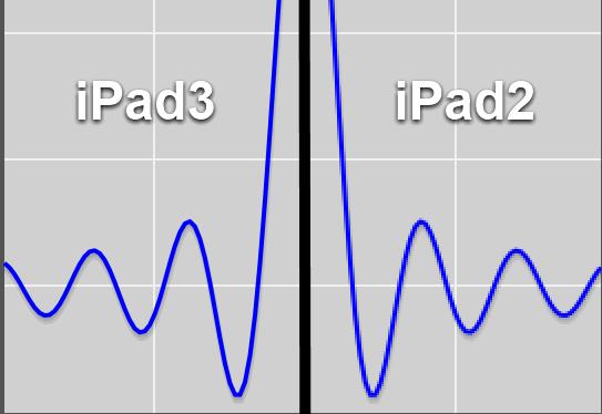 retina display screenshot comparison