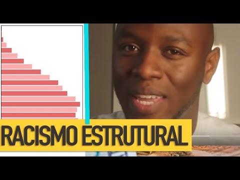 O Que é Racismo Estrutural?