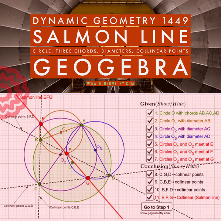 Dynamic Geometry 1449: Salmon Line. Using GeoGebra.