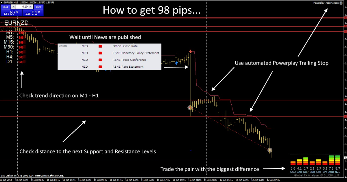 Forex strategy builder professional 3.5 crack