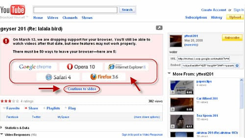 Google drops YouTube support for IE6