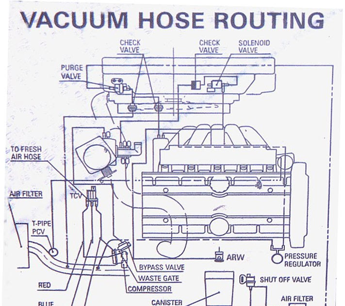 Wiring Diagram 1995 Volvo 850 Non Turbo