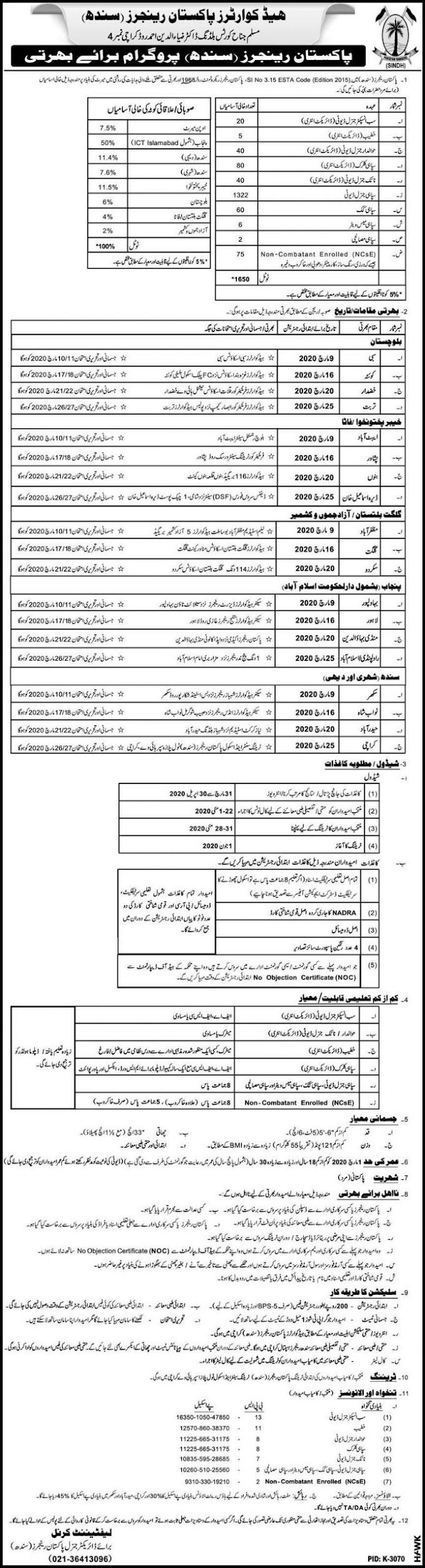 Pakistan Ranger Sindh Jobs 2020