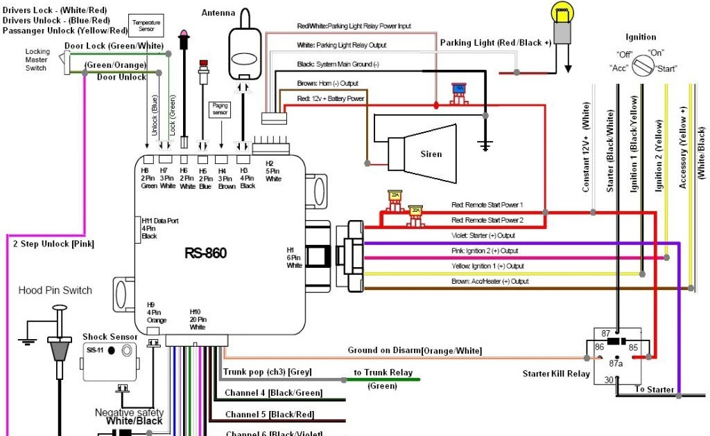 Python Remote Start Wiring Diagram