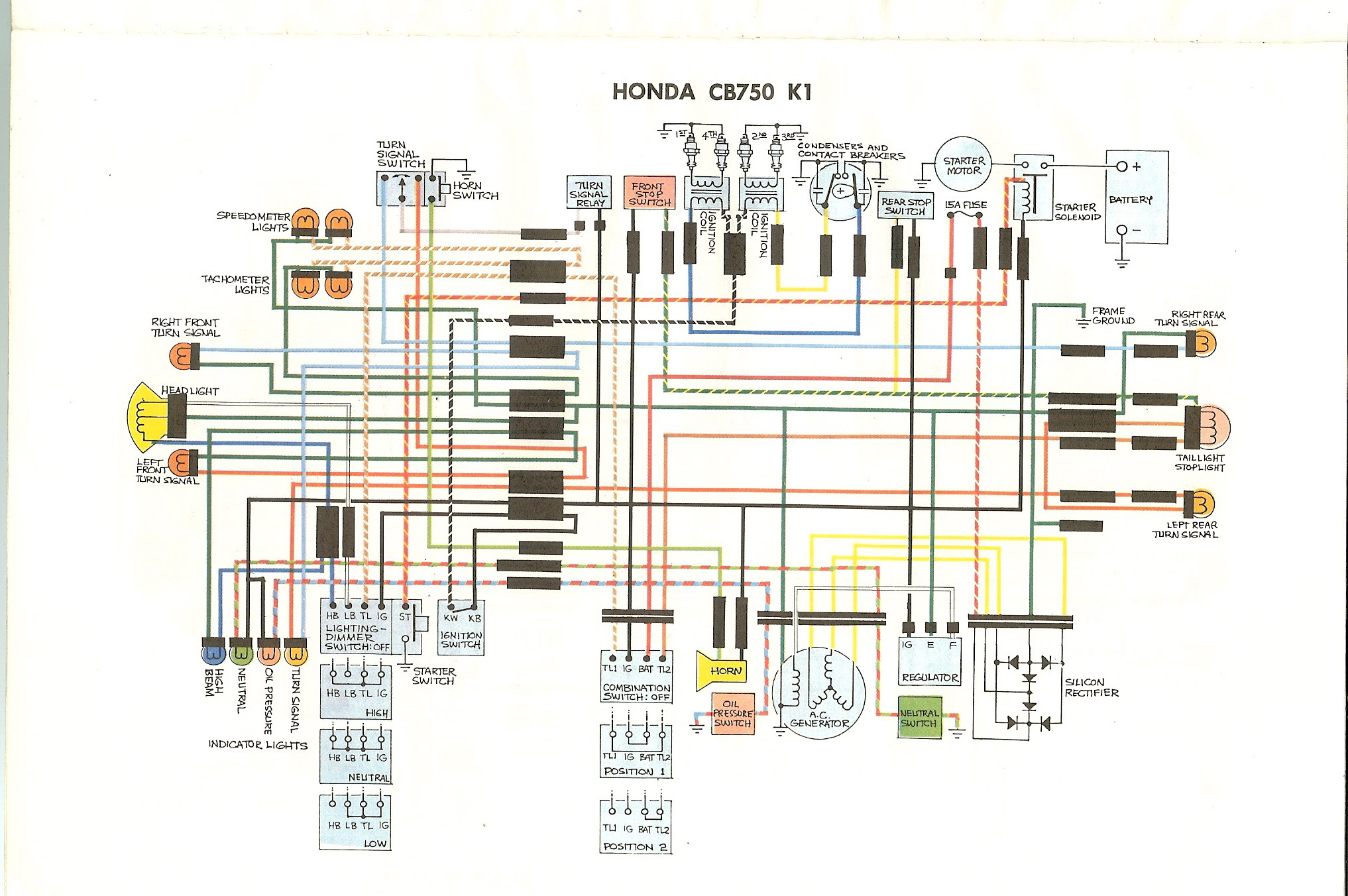 1971 Honda 750 Wiring Diagram Wiring Diagram Local A Local A Maceratadoc It