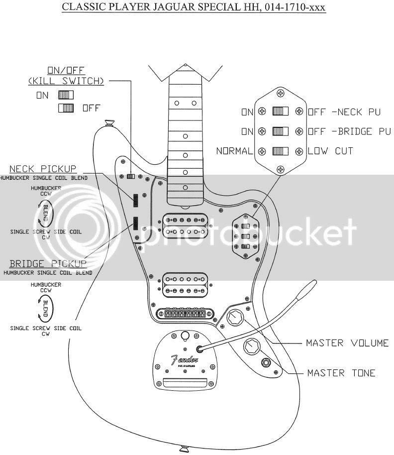 Jazzmaster Hh Wiring Diagram