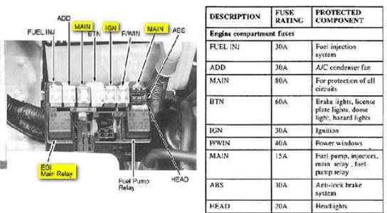 2001 Kium Sportage Engine Diagram - Wiring Diagram