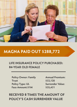 Magna Life Settlements | Insured and Policy Sellers