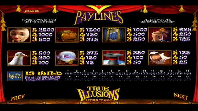 Игровой автомат true illusions настоящие иллюзии играть онлайн бесплатно Россошь