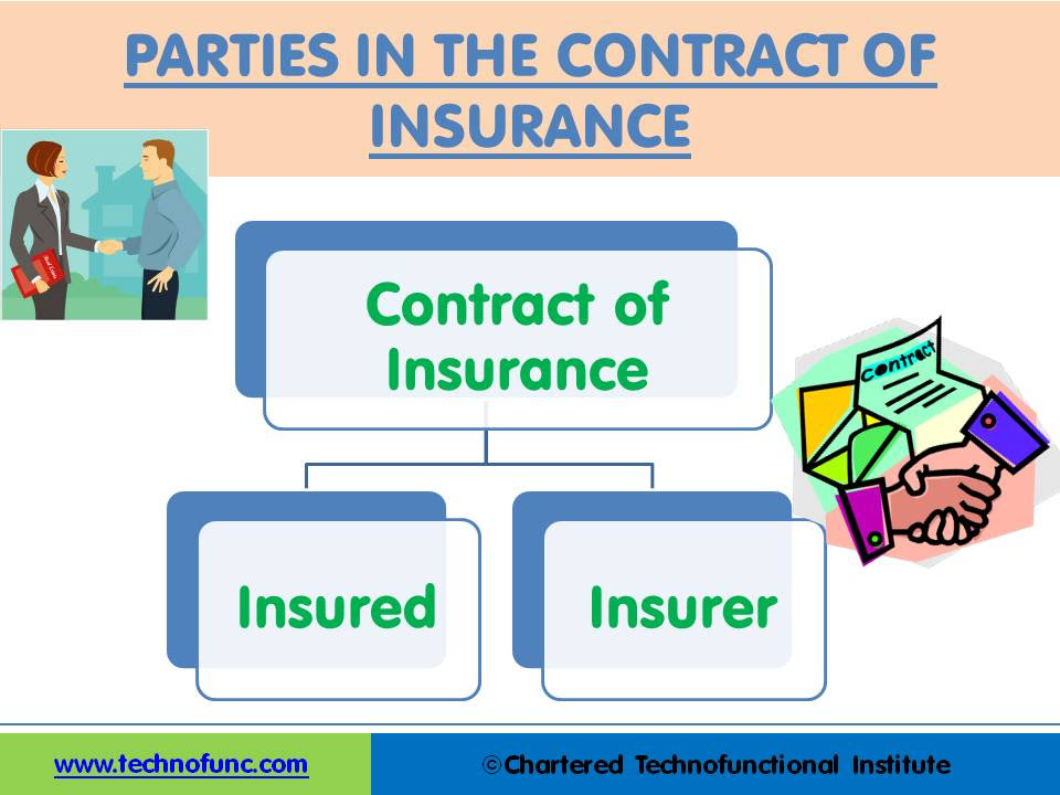 TechnoFunc - Parties in the Contract of Insurance